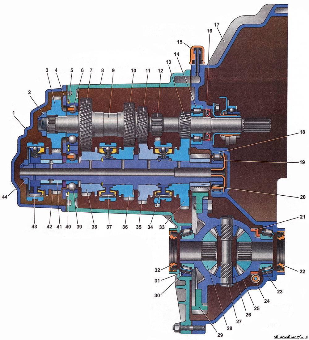 Коробка передач калина схема